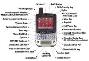Mobile & PDA sécurisés