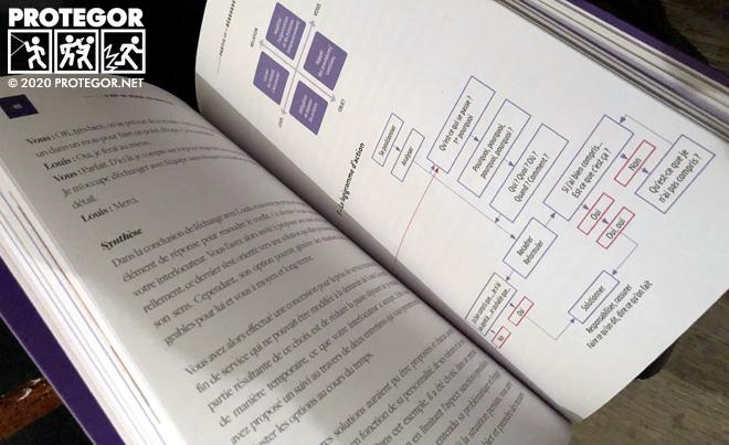 """Extrait du livre """"L'art de gérer les conflits"""" de Olivier Maillot"""