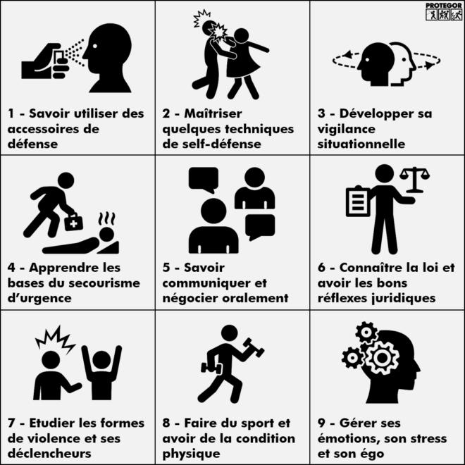 Sondage Protegor : les 9 compétences clés de la sécu perso / self-défense